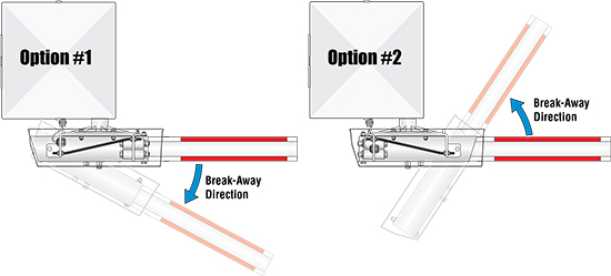 DKS Breakaway Barrier Arm pivot direction